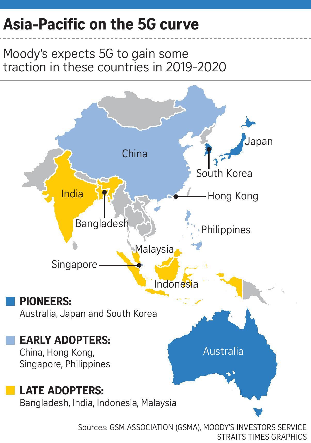 5G Curve Southeast Asia SEADS