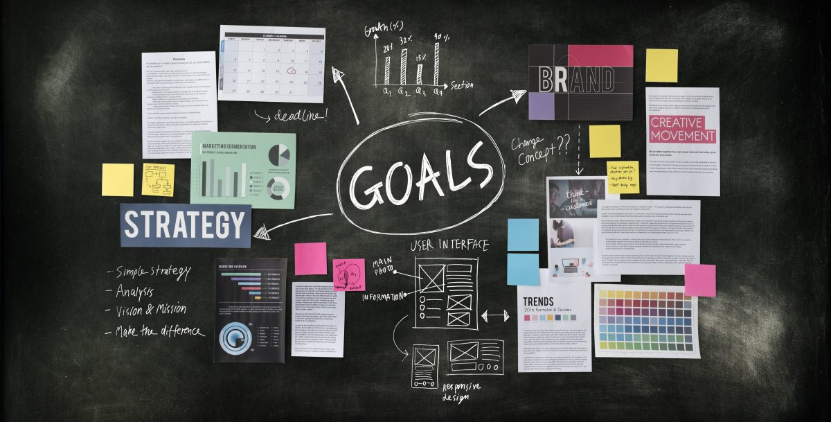 Client goals shown on a board